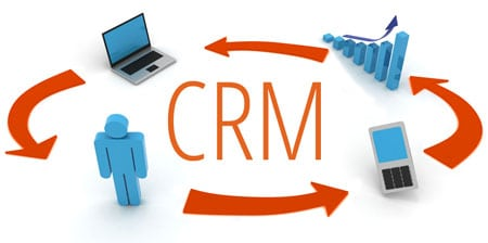 CRM-системы для управления бизнесом